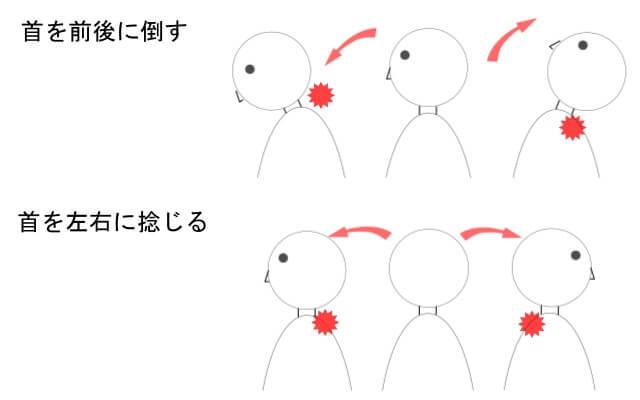 左の首筋が痛い人の動作